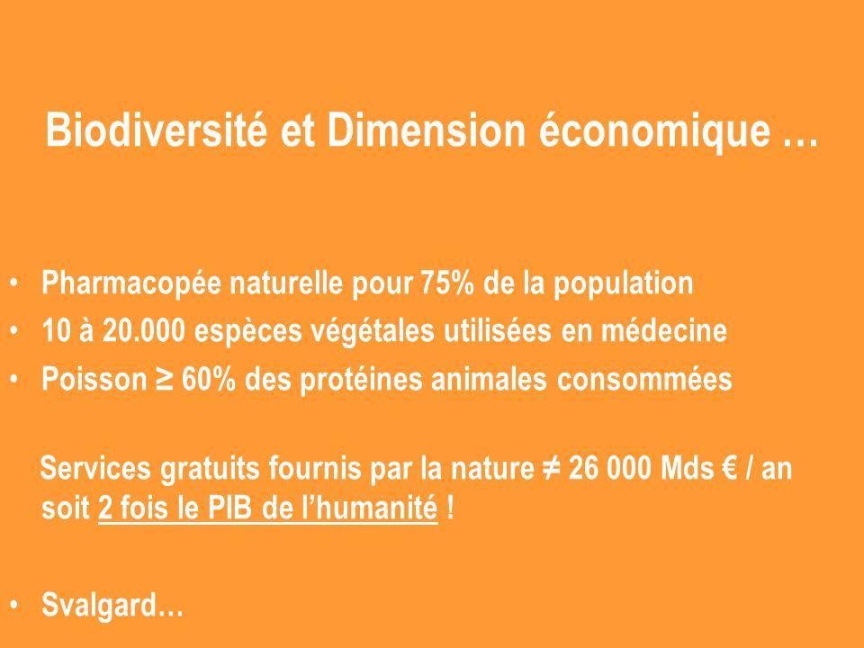 Gilbert ISOARD - 060-7676-309 - gilbert. isoard @ numericable. fr www.cheeddmed.org Biodiversité et Dimension économique … Pharmacopée naturelle pour