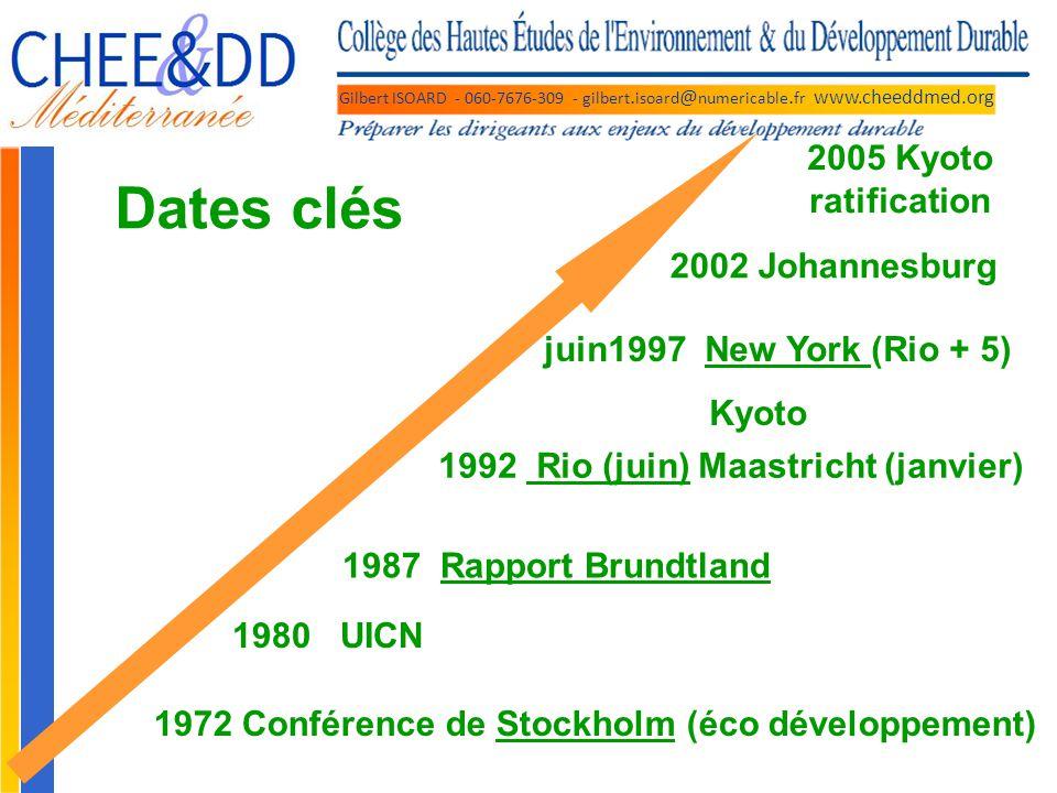 Dates clés 1972 Conférence de Stockholm (éco développement) 1987 Rapport Brundtland 1992 Rio (juin) Maastricht (janvier) juin1997 New York (Rio + 5) Kyoto 2002 Johannesburg 1980 UICN 2005 Kyoto ratification