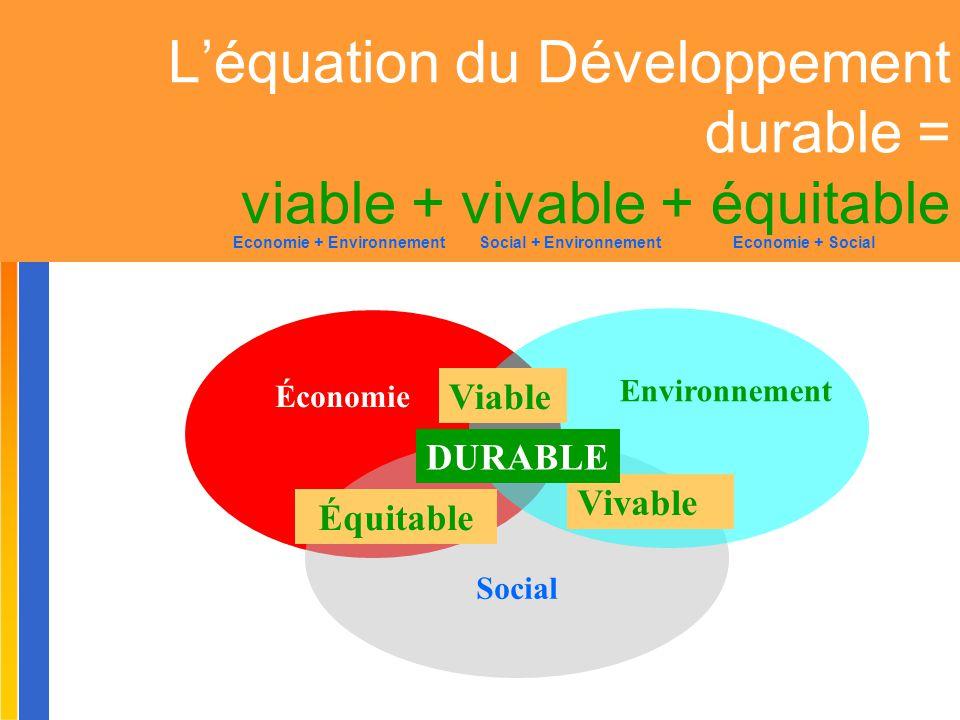 Gilbert ISOARD - 060-7676-309 - gilbert. isoard @ numericable. fr www.cheeddmed.org L'équation du Développement durable = viable + vivable + équitable