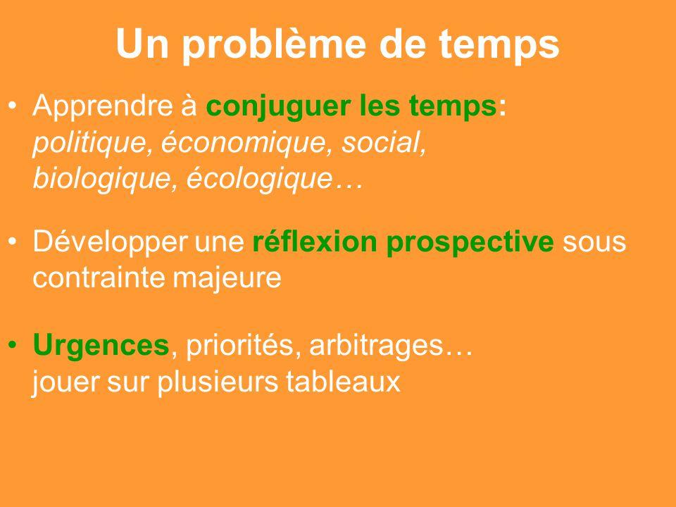 Gilbert ISOARD - 060-7676-309 - gilbert. isoard @ numericable. fr www.cheeddmed.org Un problème de temps Apprendre à conjuguer les temps: politique, é