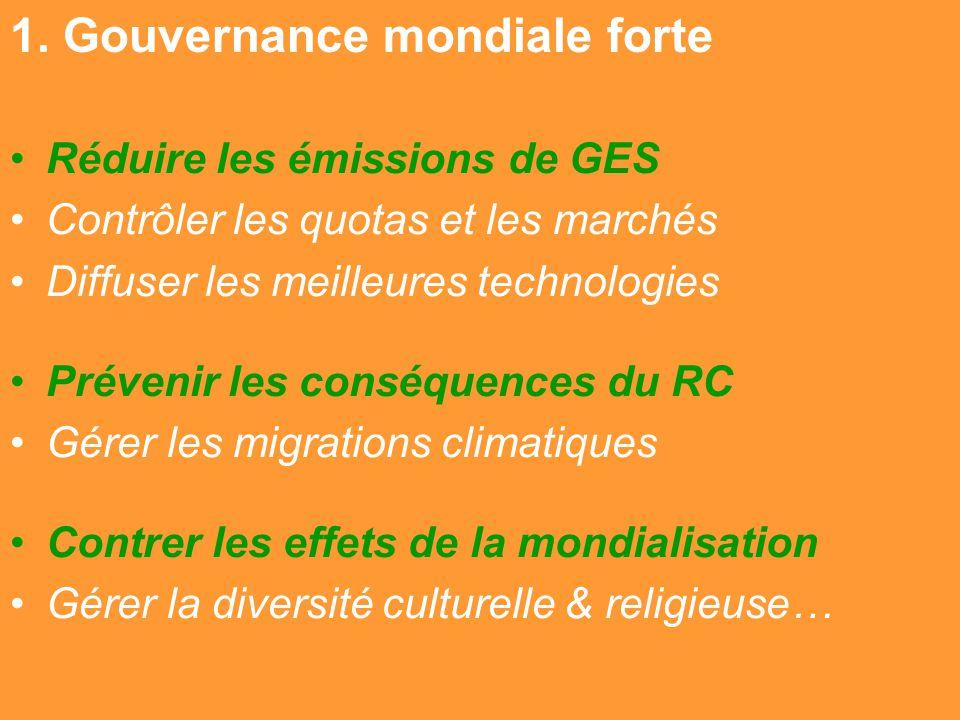 Gilbert ISOARD - 060-7676-309 - gilbert. isoard @ numericable. fr www.cheeddmed.org Réduire les émissions de GES Contrôler les quotas et les marchés D