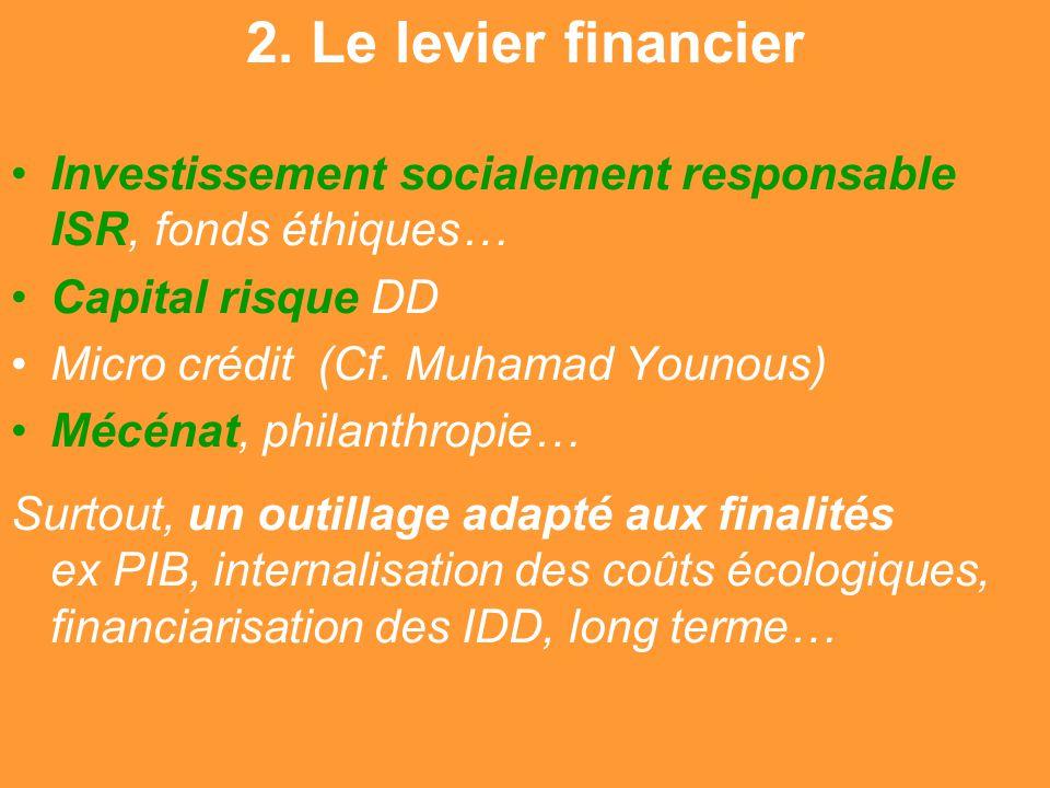 Gilbert ISOARD - 060-7676-309 - gilbert. isoard @ numericable. fr www.cheeddmed.org Investissement socialement responsable ISR, fonds éthiques… Capita