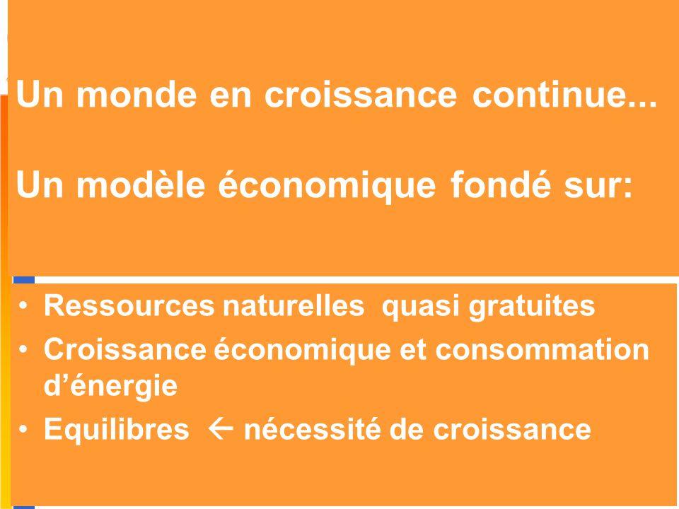 Gilbert ISOARD - 060-7676-309 - gilbert. isoard @ numericable. fr www.cheeddmed.org Un monde en croissance continue... Un modèle économique fondé sur: