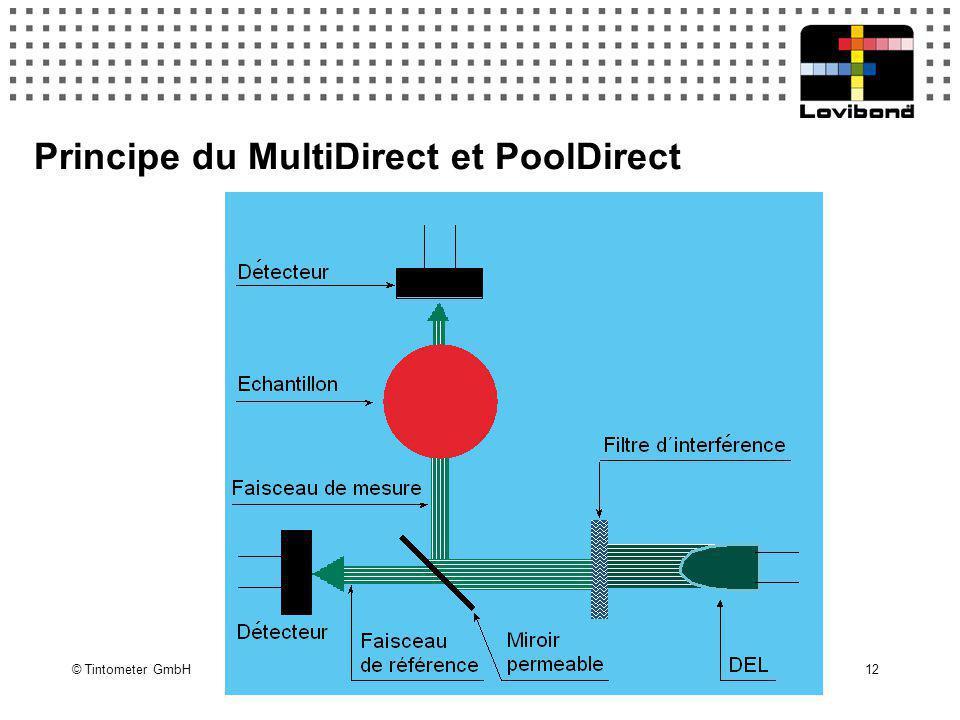 © Tintometer GmbH 12 Principe du MultiDirect et PoolDirect ´ ´ ´