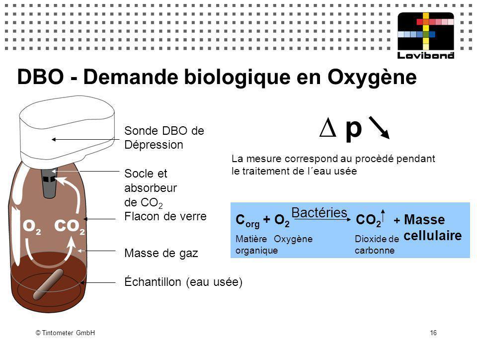 © Tintometer GmbH 16 DBO - Demande biologique en Oxygène C org + O 2 Bactéries CO 2 + Masse cellulaire La mesure correspond au procèdé pendant le trai