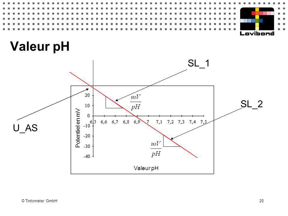 © Tintometer GmbH 20 Valeur pH SL_2 U_AS SL_1 Valeur pH Potentiel en mV