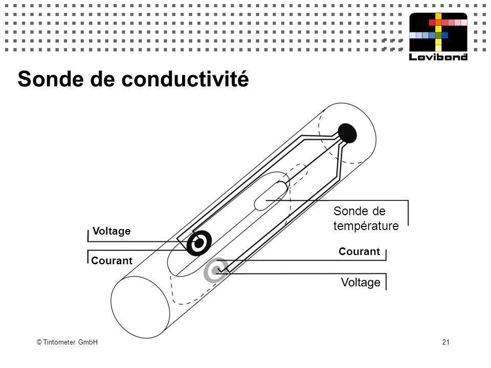 © Tintometer GmbH 21 Sonde de conductivité Sonde de température Courant Voltage Courant