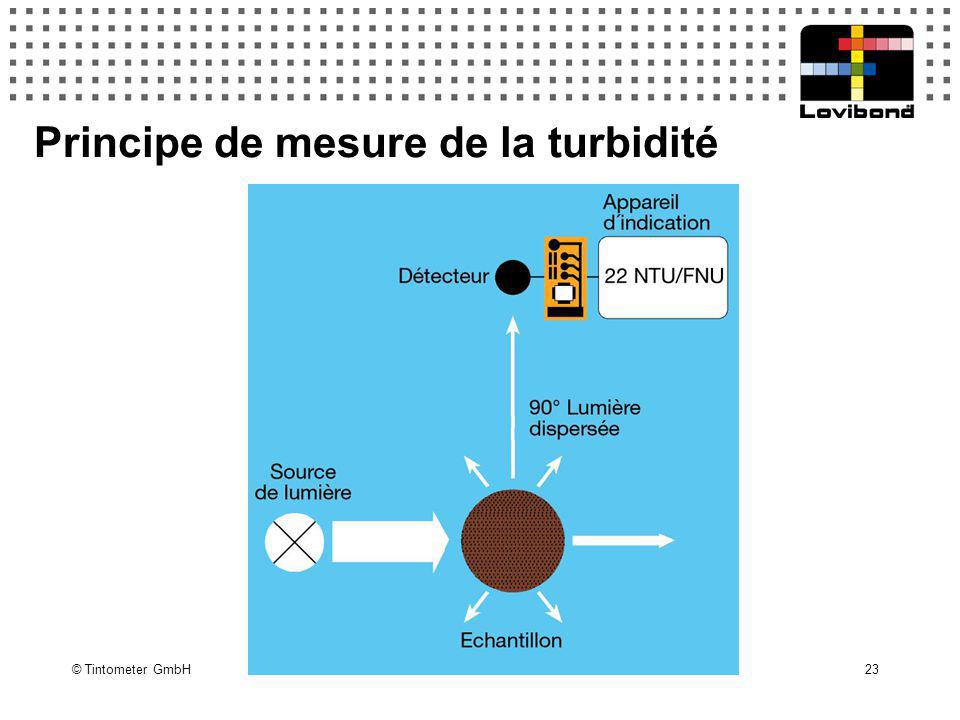 © Tintometer GmbH 23 Principe de mesure de la turbidité