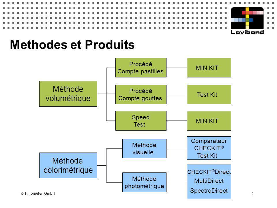 © Tintometer GmbH 4 Methodes et Produits Méthode volumétrique Méthode colorimétrique Procédé Compte pastilles Procédé Compte gouttes Speed Test MINIKI