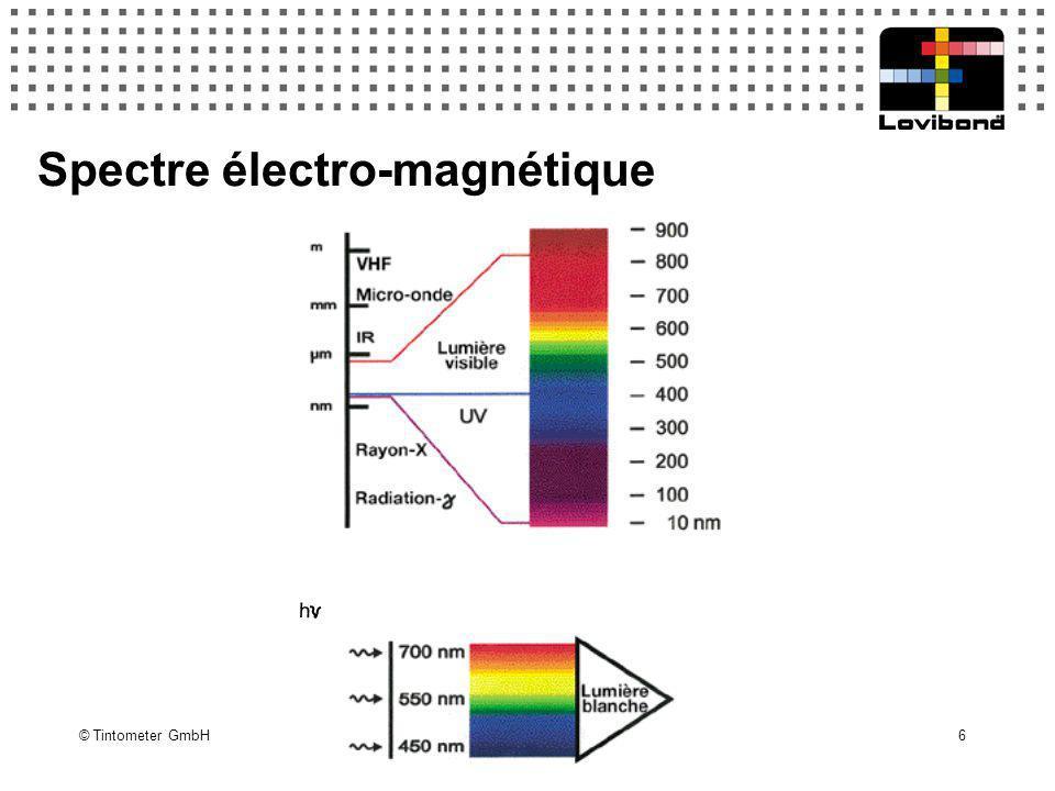 © Tintometer GmbH 6 Spectre électro-magnétique h