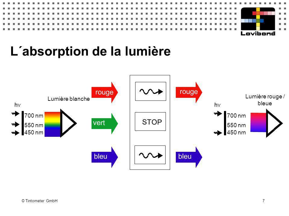 © Tintometer GmbH 7 L´absorption de la lumière vert rouge STOP Lumière rouge / bleue 700 nm 550 nm 450 nm Lumière blanche 700 nm 550 nm 450 nm rouge b