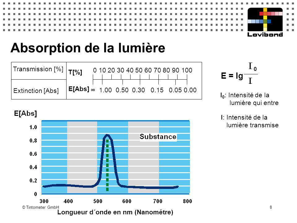 © Tintometer GmbH 8 Absorption de la lumière 0 10 20 30 40 50 60 70 80 90 100 ∞ 1.00 0.50 0.30 0.15 0.05 0.00 Transmission [%] Extinction [Abs] T[%] E