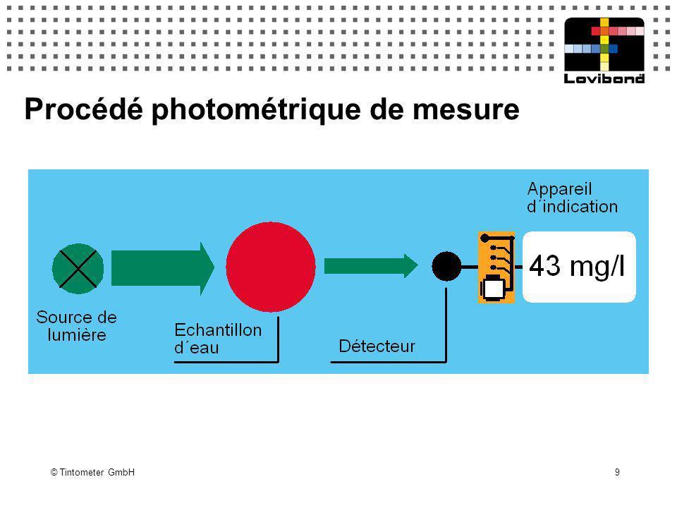© Tintometer GmbH 9 Procédé photométrique de mesure