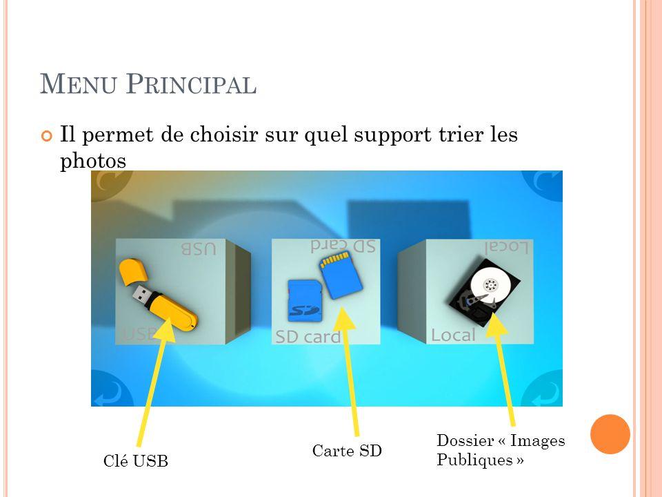 M ENU P RINCIPAL Il permet de choisir sur quel support trier les photos Dossier « Images Publiques » Carte SD Clé USB