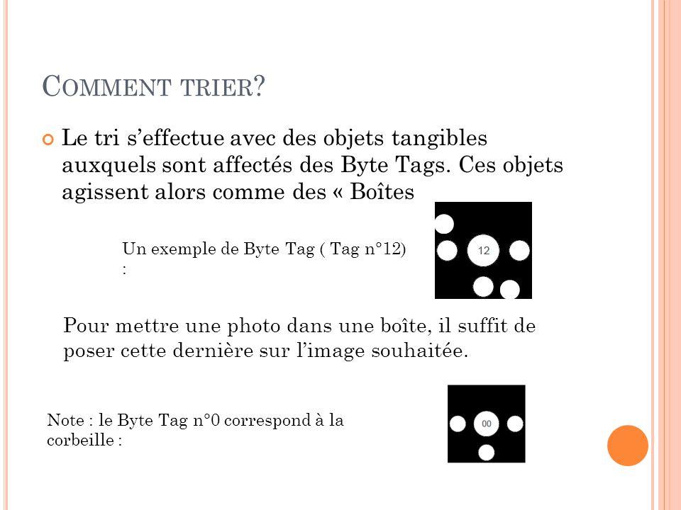 C OMMENT TRIER . Le tri s'effectue avec des objets tangibles auxquels sont affectés des Byte Tags.