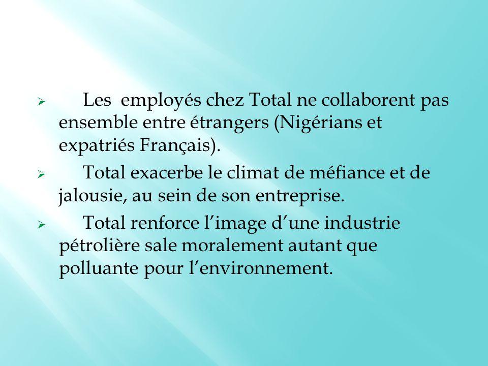  Les employés chez Total ne collaborent pas ensemble entre étrangers (Nigérians et expatriés Français).