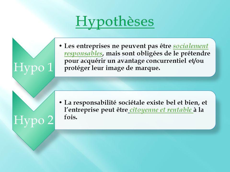Hypothèses: Hypo 1 Les entreprises ne peuvent pas être socialement responsables, mais sont obligées de le prétendre pour acquérir un avantage concurrentiel et/ou protéger leur image de marque.