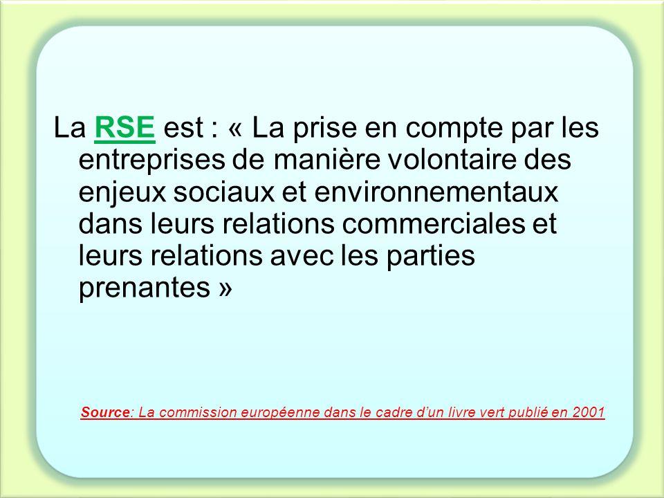 L'entreprise L'environnement écologique Les actionnaires Les clients Les concurrents Les fournisseurs Les RH L'entreprise et ses parties prenantes