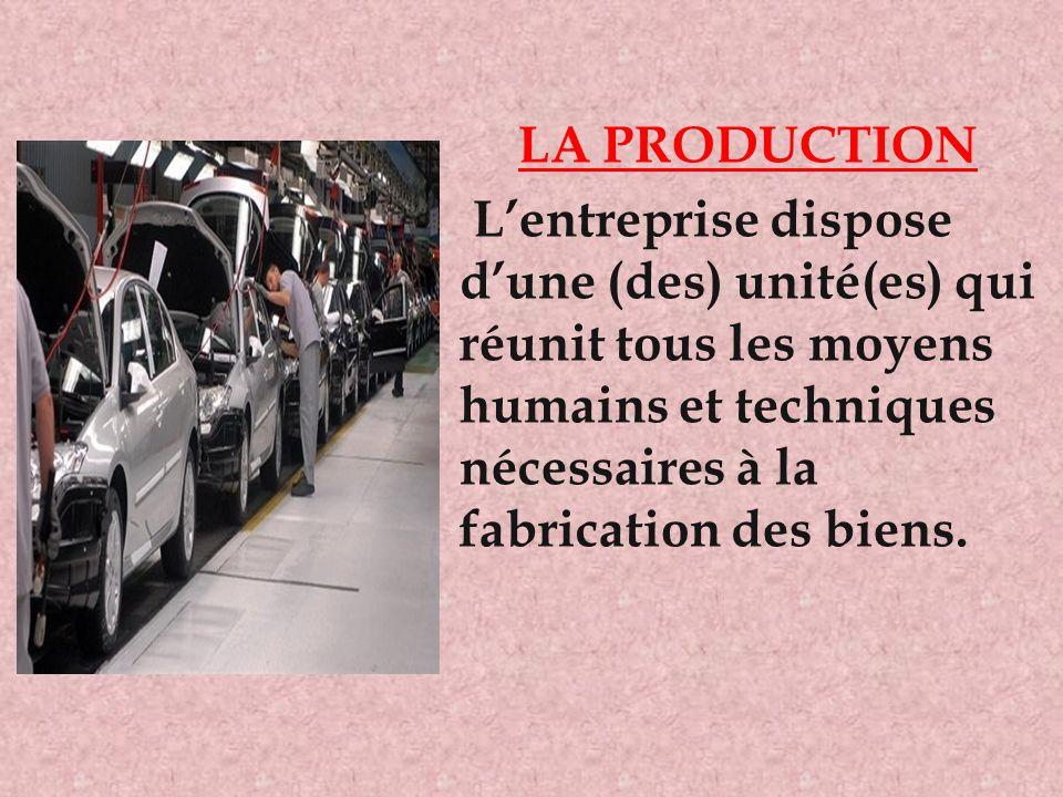 LA PRODUCTION La fonction production, au sens large, implique de prendre en charge l'emballage, le stockage, les instructions d'utilisation, le service après-vente, la livraison…