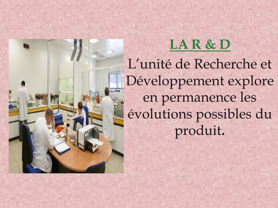 LA R & D La fonction a en charge l'élaboration de prototypes et leur mise au point.