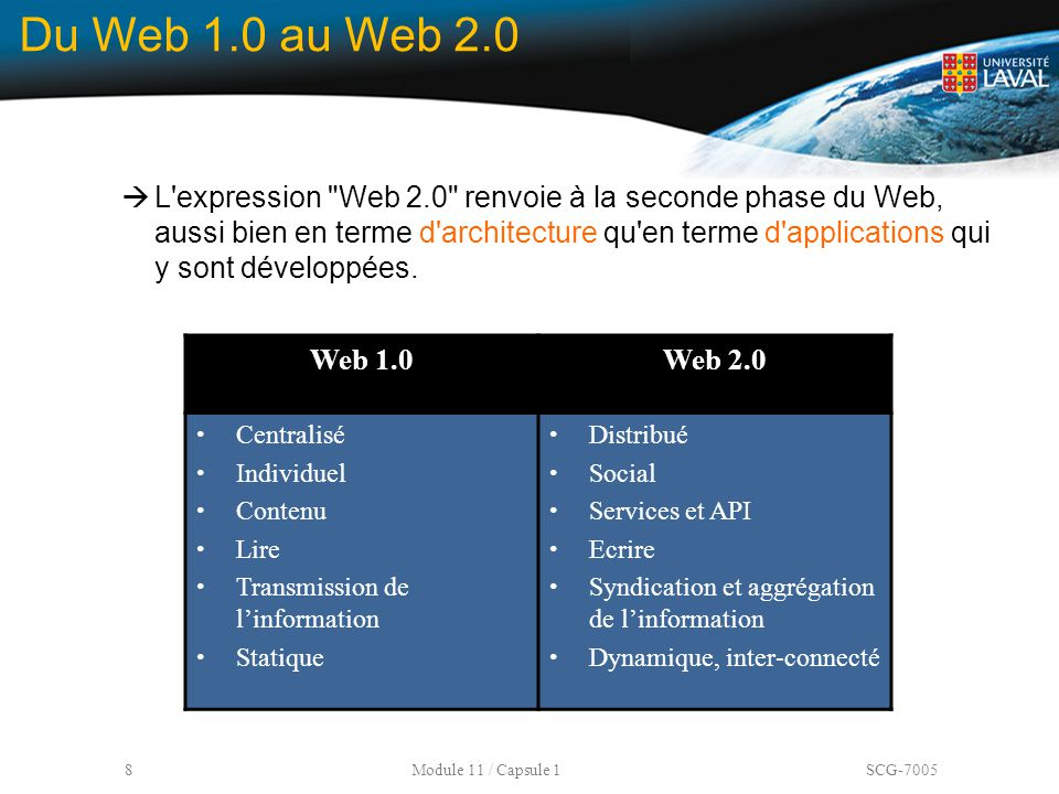 9 Module 11 / Capsule 1 SCG-7005 Du Web 1.0 au Web 2.0 Théorie énoncée par Tim O'Reilly (2004): Web 2.0 is the business revolution in the computer industry caused by the move to the internet as platform, and an attempt to understand the rules for success on that new platform.