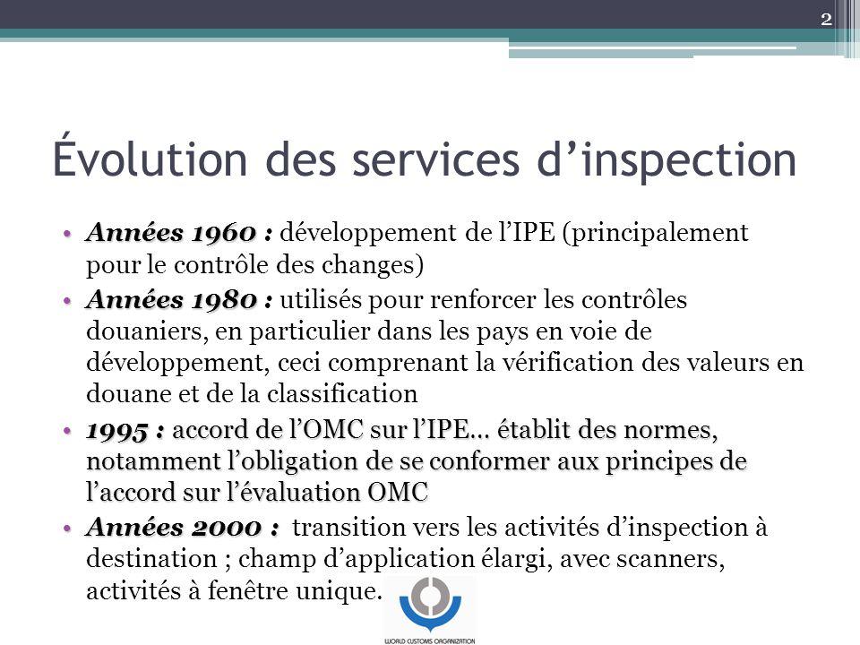 Évolution des services d'inspection Années 1960Années 1960 : développement de l'IPE (principalement pour le contrôle des changes) Années 1980Années 19