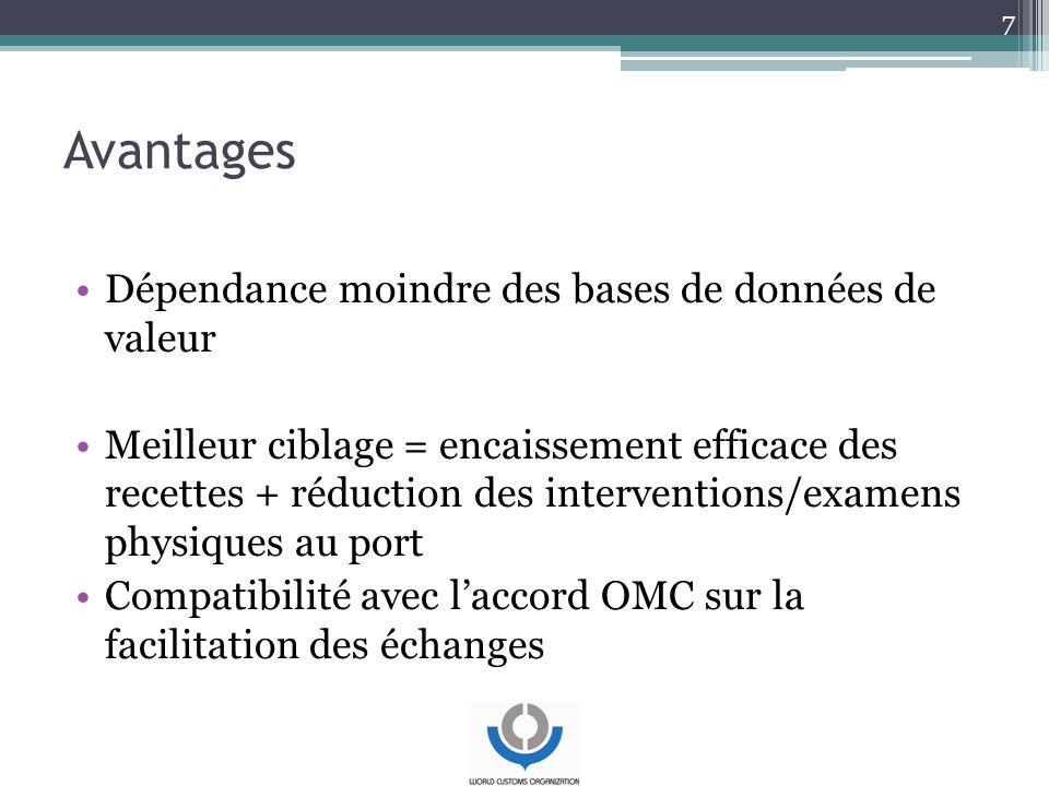 Avantages Dépendance moindre des bases de données de valeur Meilleur ciblage = encaissement efficace des recettes + réduction des interventions/examen