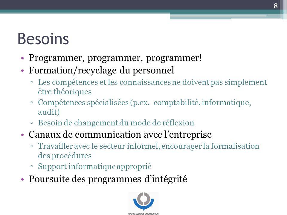 Besoins Programmer, programmer, programmer! Formation/recyclage du personnel ▫Les compétences et les connaissances ne doivent pas simplement être théo