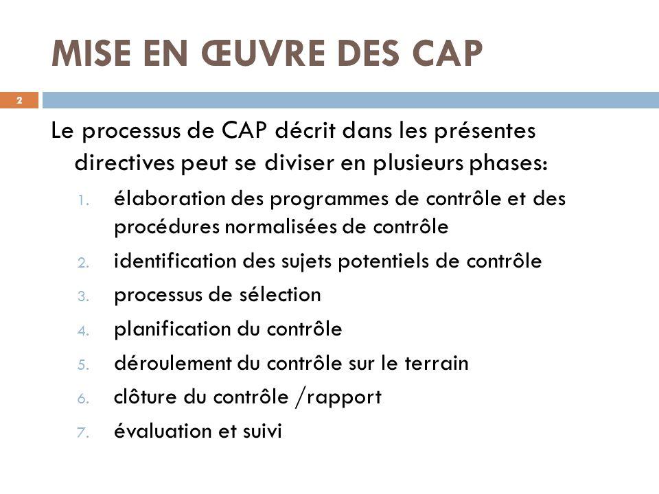 Elaboration des programmes de contrôle et des procédures normalisées de contrôle 3