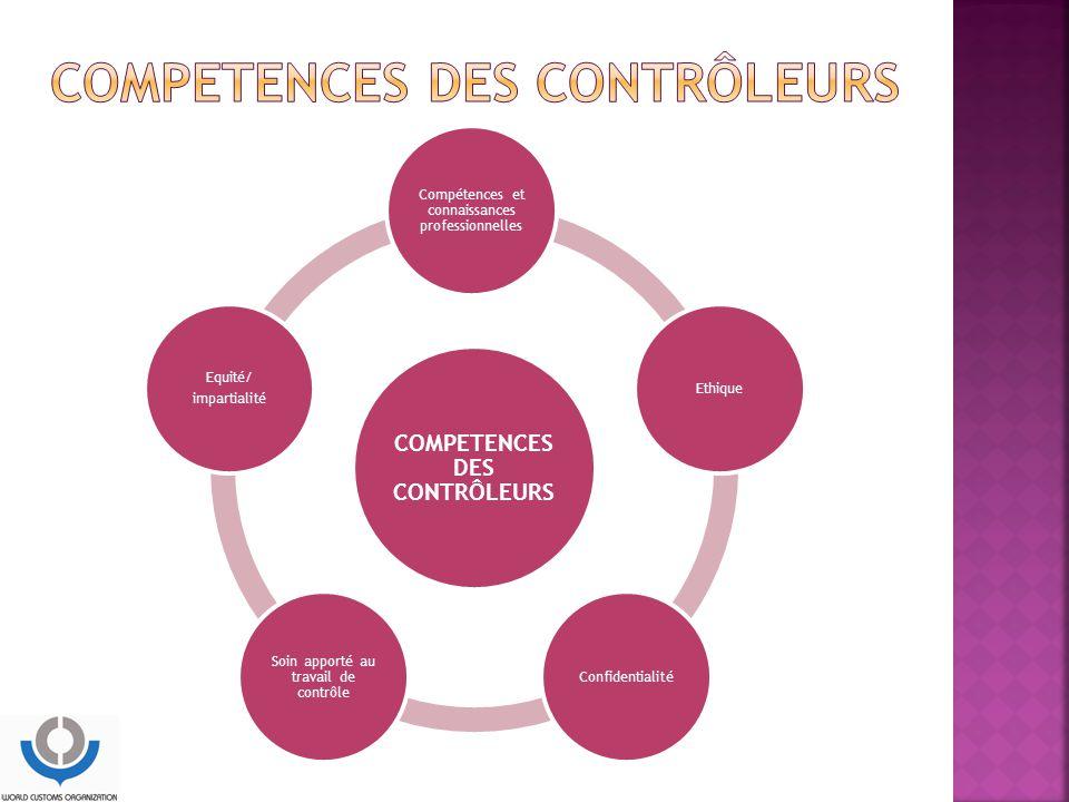 COMPETENCES DES CONTRÔLEURS Compétences et connaissances professionnelles EthiqueConfidentialité Soin apporté au travail de contrôle Equité/ impartialité