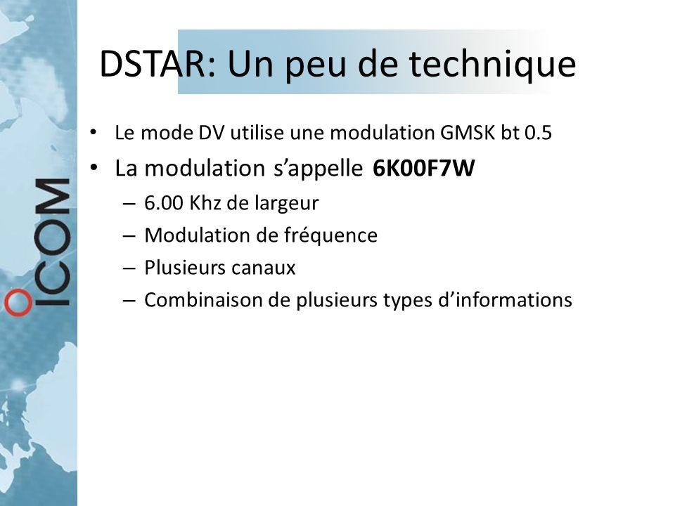 DSTAR: Un peu de technique Le mode DV utilise une modulation GMSK bt 0.5 La modulation s'appelle 6K00F7W – 6.00 Khz de largeur – Modulation de fréquen