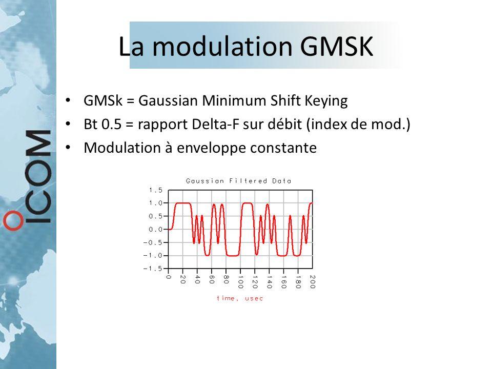 La modulation GMSK GMSk = Gaussian Minimum Shift Keying Bt 0.5 = rapport Delta-F sur débit (index de mod.) Modulation à enveloppe constante