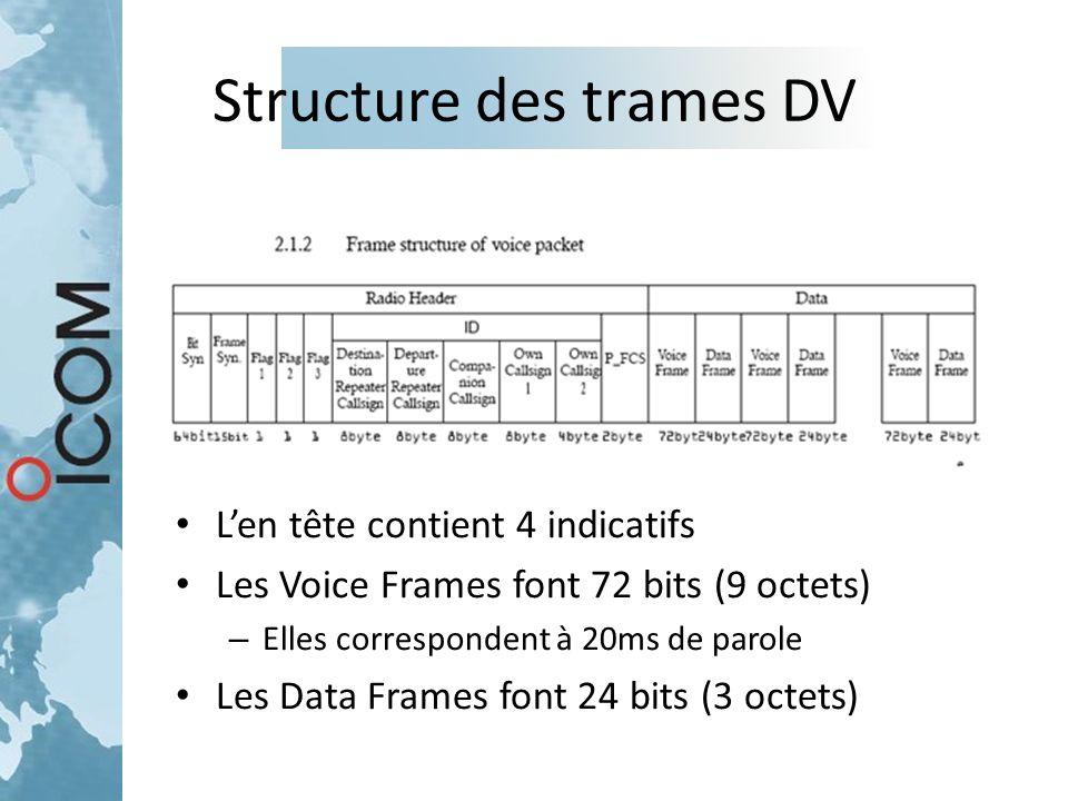 Structure des trames DV L'en tête contient 4 indicatifs Les Voice Frames font 72 bits (9 octets) – Elles correspondent à 20ms de parole Les Data Frame