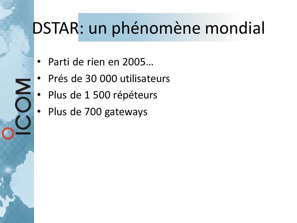 DSTAR: un phénomène mondial Parti de rien en 2005… Prés de 30 000 utilisateurs Plus de 1 500 répéteurs Plus de 700 gateways