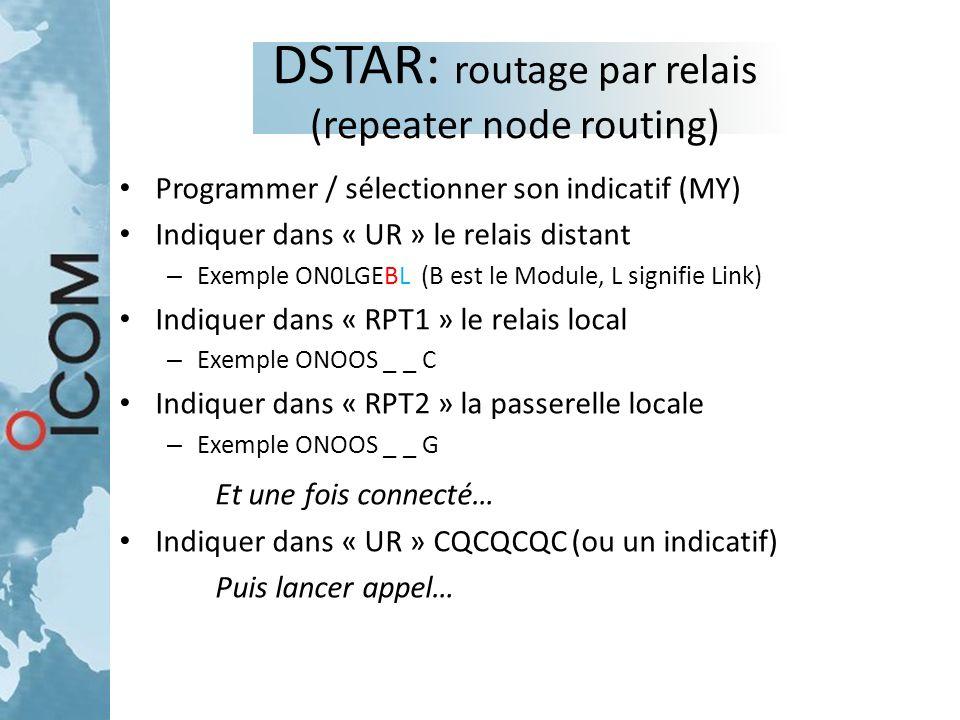 DSTAR: routage par relais (repeater node routing) Programmer / sélectionner son indicatif (MY) Indiquer dans « UR » le relais distant – Exemple ON0LGE