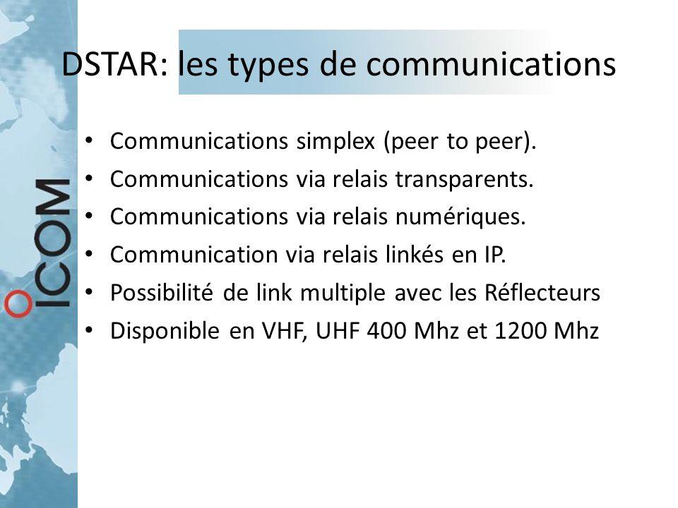 DSTAR: les types de communications Communications simplex (peer to peer). Communications via relais transparents. Communications via relais numériques