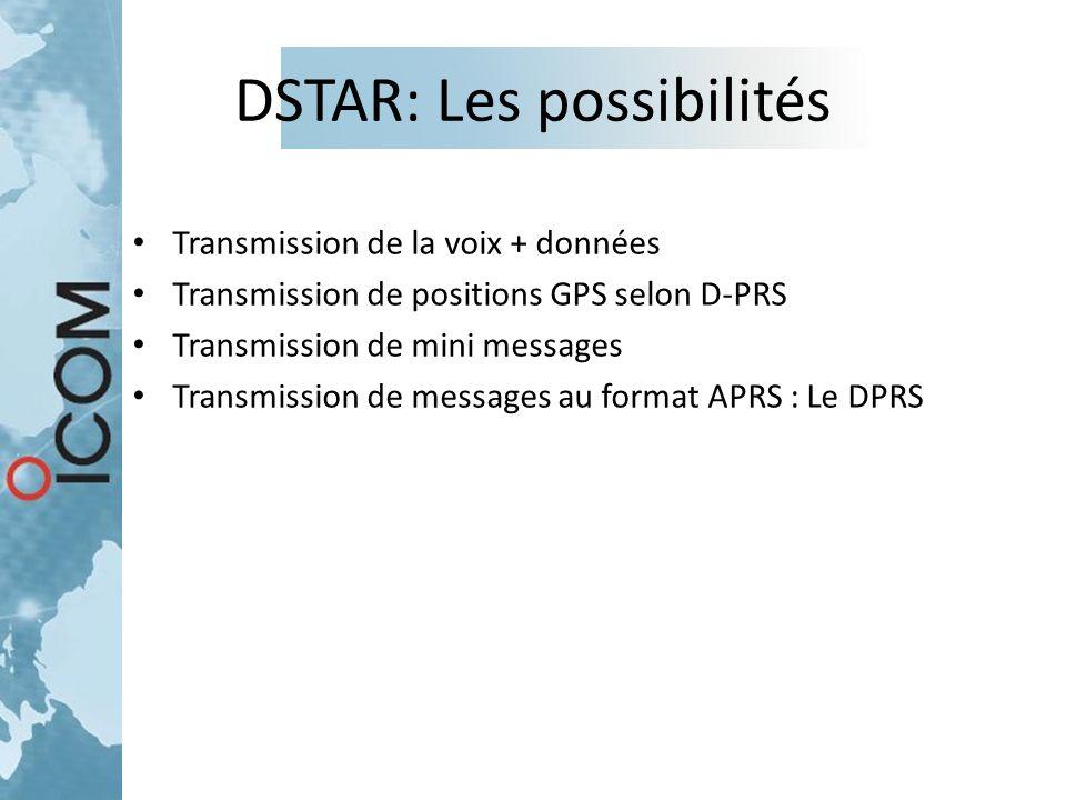 DSTAR: Les possibilités Transmission de la voix + données Transmission de positions GPS selon D-PRS Transmission de mini messages Transmission de mess