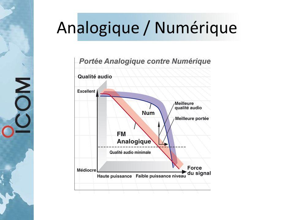 Analogique / Numérique