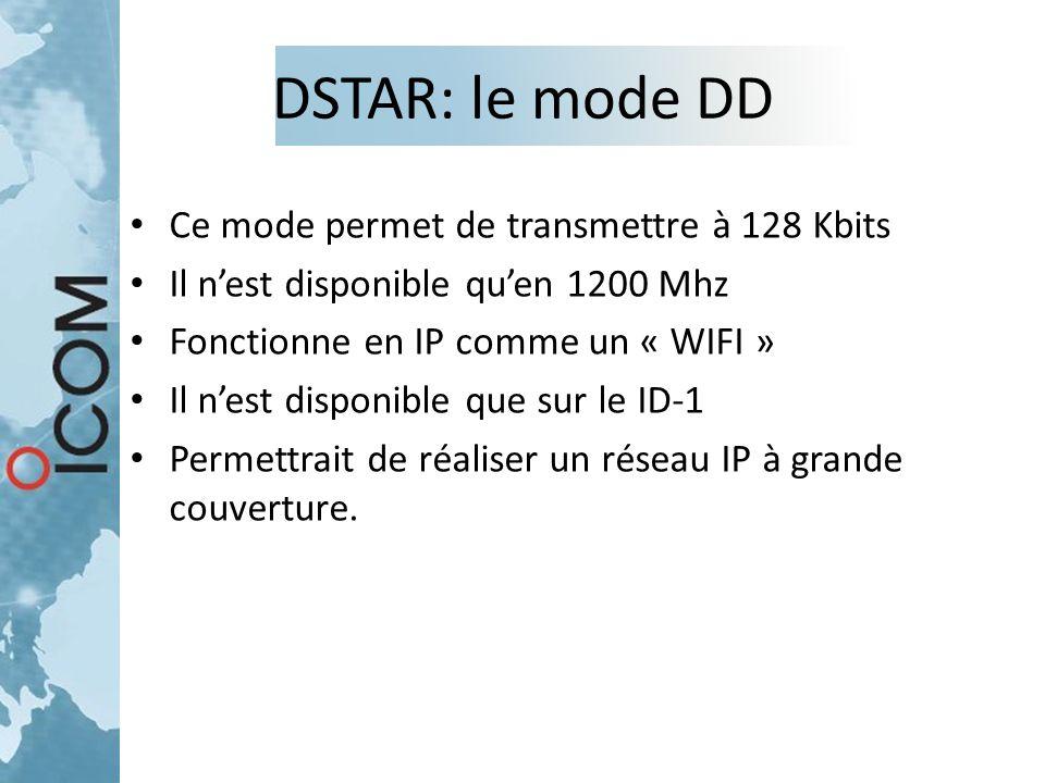 DSTAR: le mode DD Ce mode permet de transmettre à 128 Kbits Il n'est disponible qu'en 1200 Mhz Fonctionne en IP comme un « WIFI » Il n'est disponible