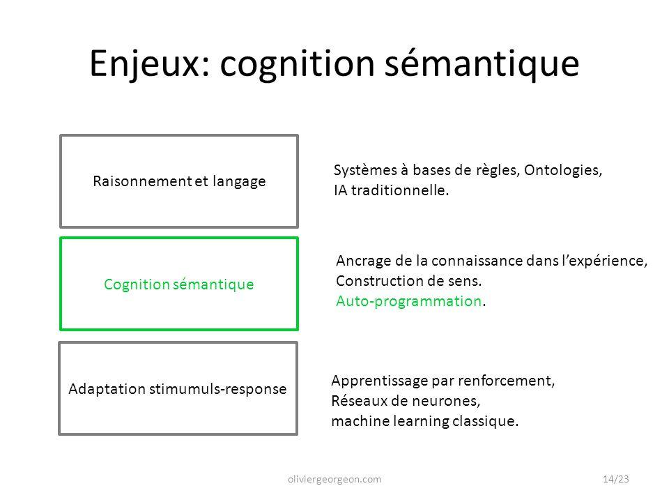 Enjeux: cognition sémantique Adaptation stimumuls-response Raisonnement et langage Cognition sémantique Apprentissage par renforcement, Réseaux de neu