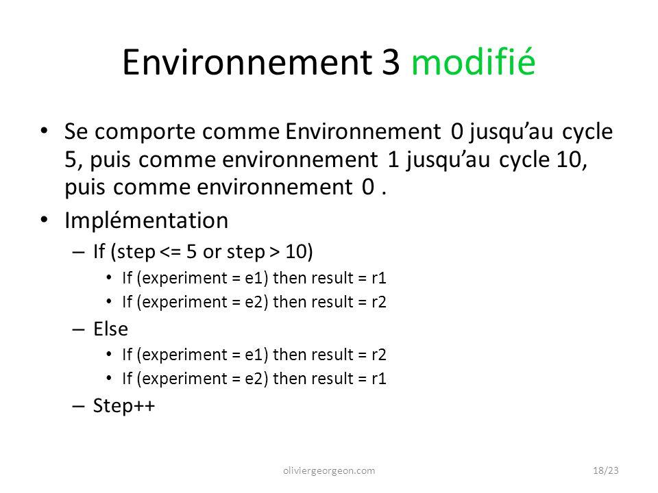 Environnement 3 modifié Se comporte comme Environnement 0 jusqu'au cycle 5, puis comme environnement 1 jusqu'au cycle 10, puis comme environnement 0.