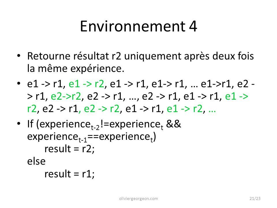 Environnement 4 Retourne résultat r2 uniquement après deux fois la même expérience. e1 -> r1, e1 -> r2, e1 -> r1, e1-> r1, … e1->r1, e2 - > r1, e2->r2