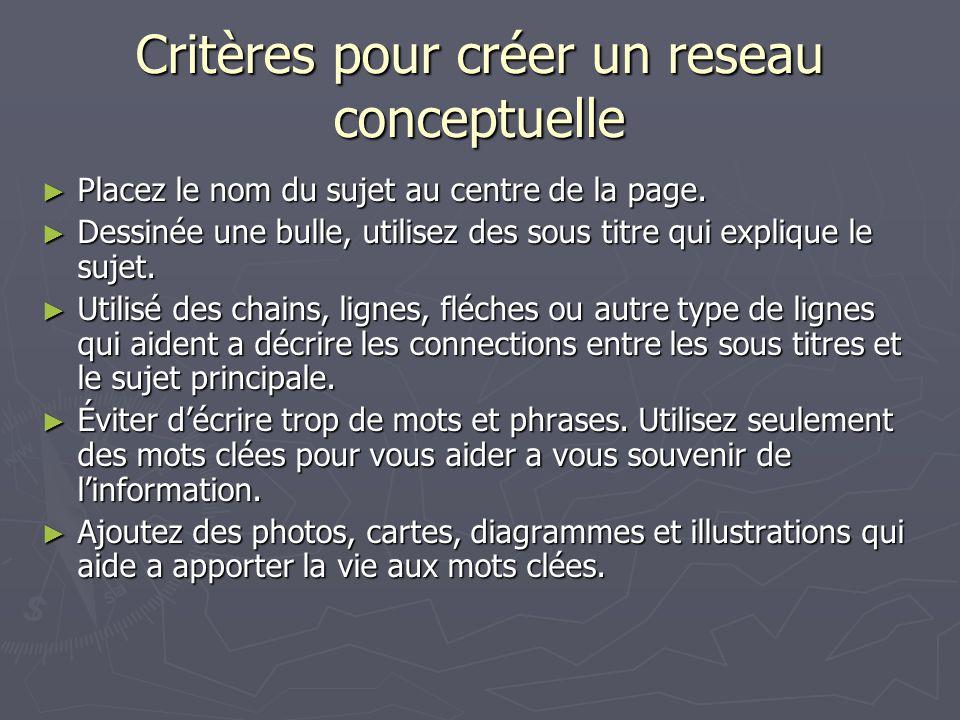 Critères pour créer un reseau conceptuelle ► Placez le nom du sujet au centre de la page. ► Dessinée une bulle, utilisez des sous titre qui explique l