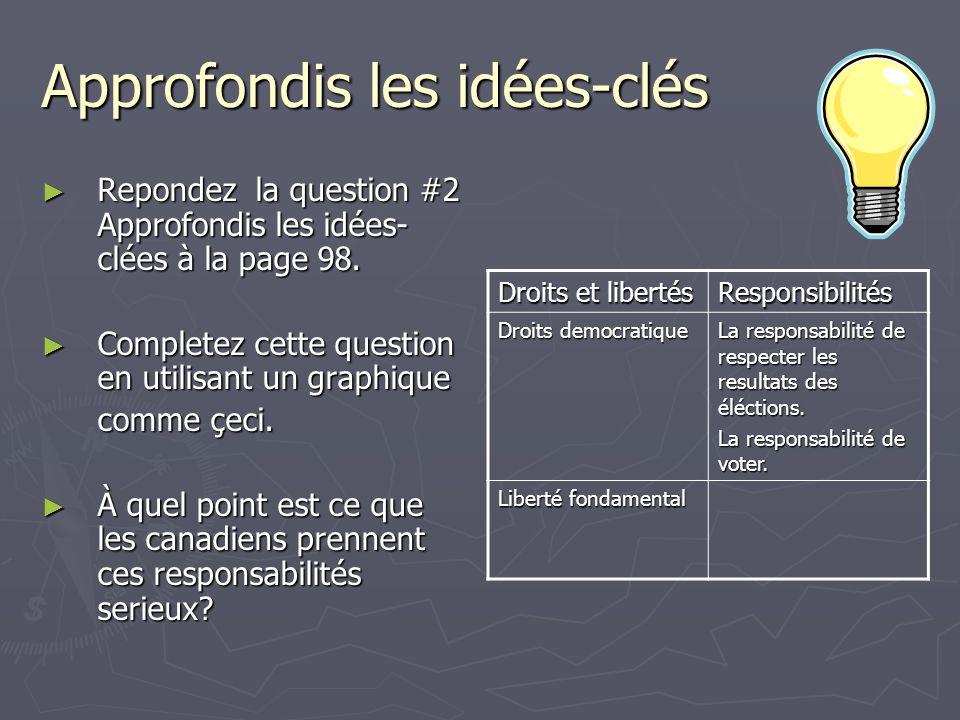 Approfondis les idées-clés ► Repondez la question #2 Approfondis les idées- clées à la page 98.