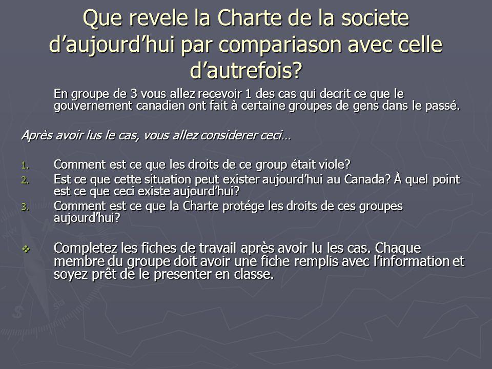Que revele la Charte de la societe d'aujourd'hui par compariason avec celle d'autrefois? En groupe de 3 vous allez recevoir 1 des cas qui decrit ce qu