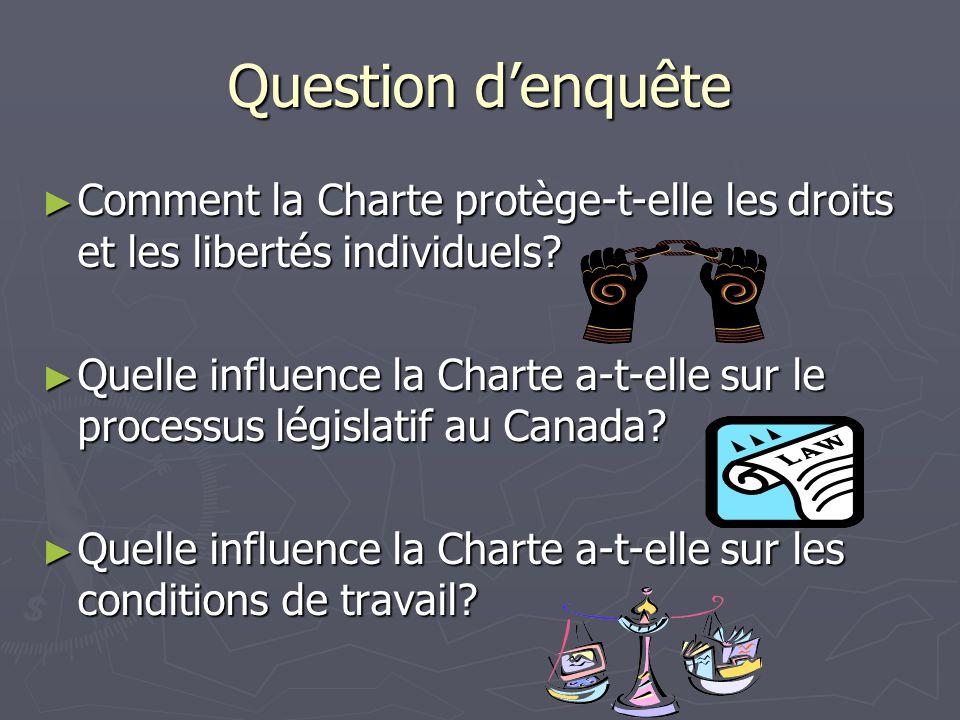Question d'enquête ► Comment la Charte protège-t-elle les droits et les libertés individuels? ► Quelle influence la Charte a-t-elle sur le processus l