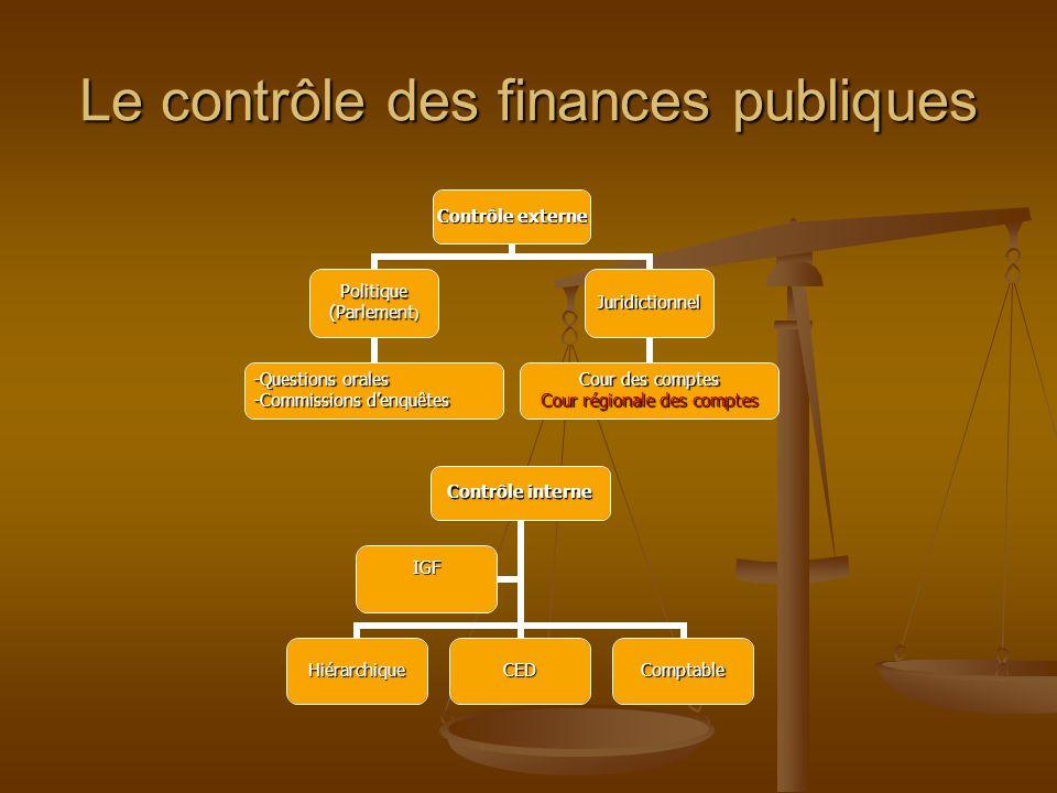 Le contrôle des finances publiques Contrôle interne HiérarchiqueCEDComptable IGF Contrôle externe Politique(Parlement) -Questions orales -Commissions