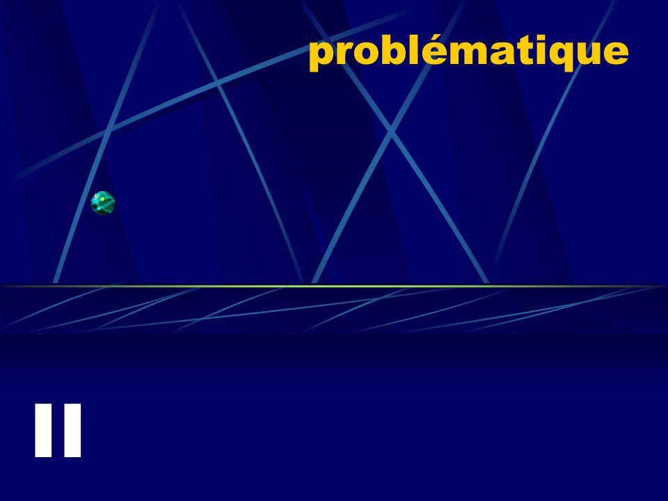 plan II. problématique III. présentation du modèle théorique IV. conclusion