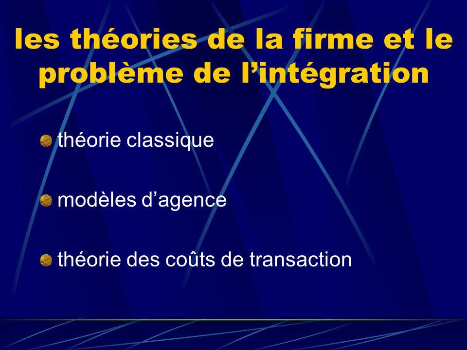 problématique du regroupement comme problématique du choix d'une structure organisationnelle particulière théorie de la firme: existence des firmes fr