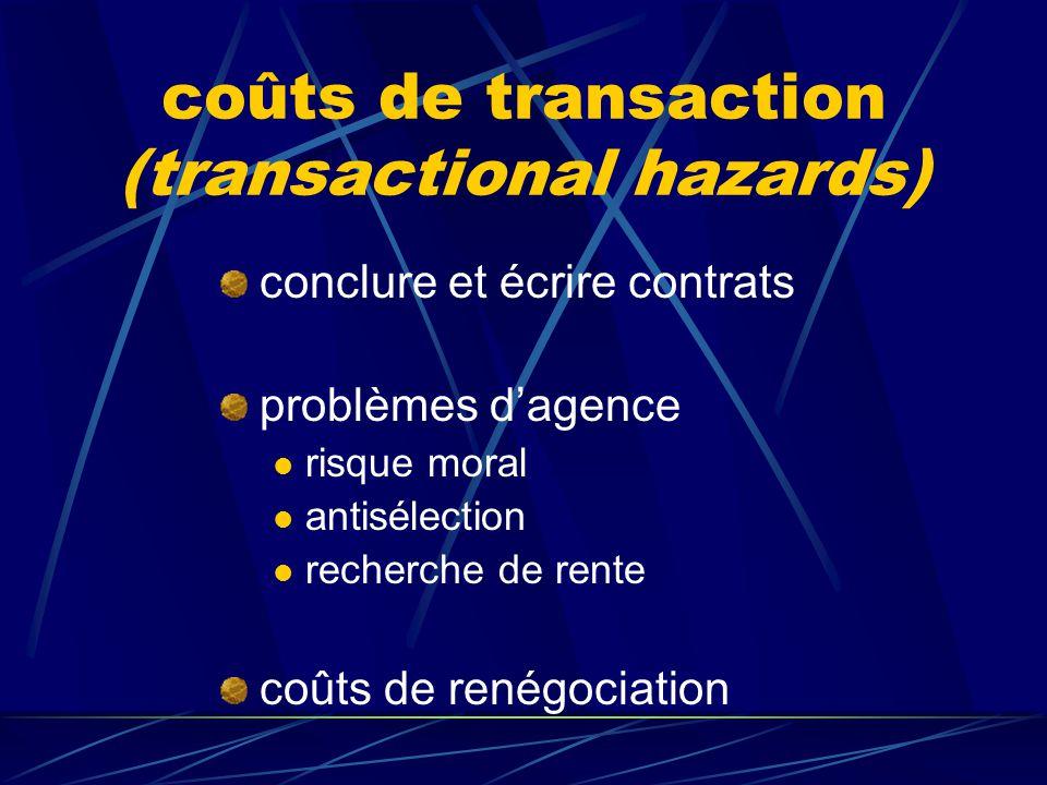 caractéristiques d'une transaction quant au produit et aux objectifs visés quant aux agents et actifs impliqués quant à l'environnement de la transact